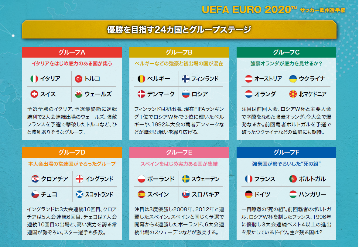 210608_euro_groupstage2.PNG